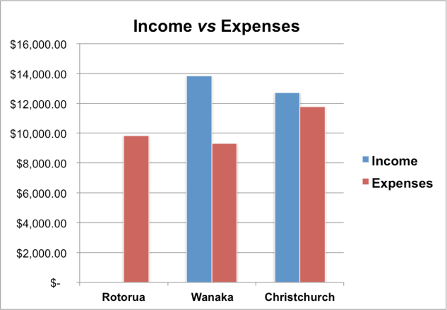 incomeexpenses